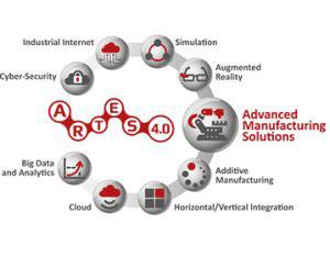 Artes 4.0 New Web Site